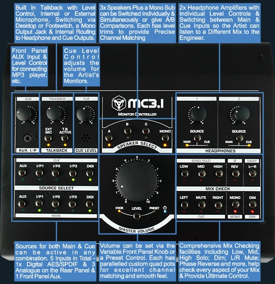 mc31_layout